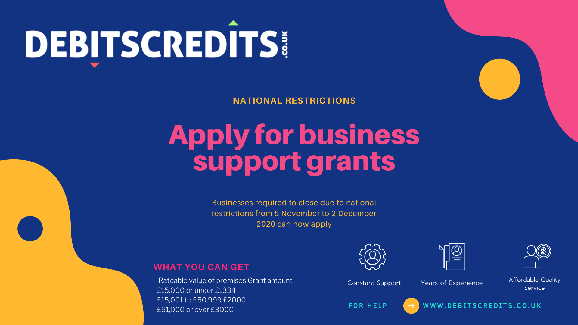 business support grants: national restrictions